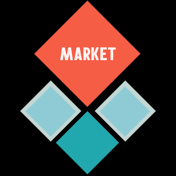 AACC Market Place